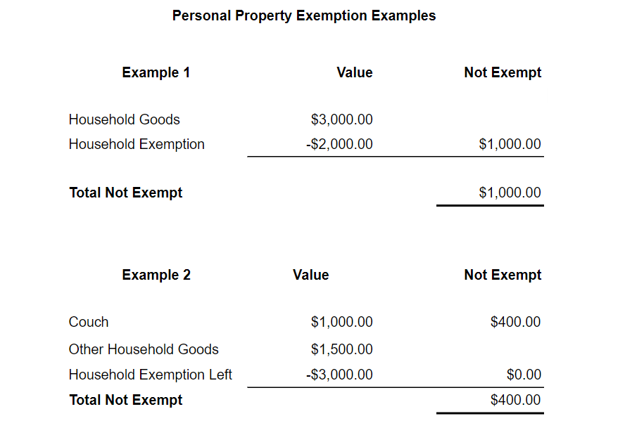 common-exemptions-table.png