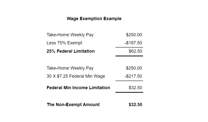 common-exemptions-table-2-wages.png